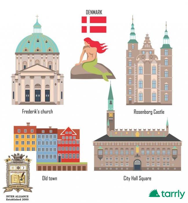 Снимка номер 1 за Курс по Датски Език, Стара Загора. Учете с Интер Алианс!