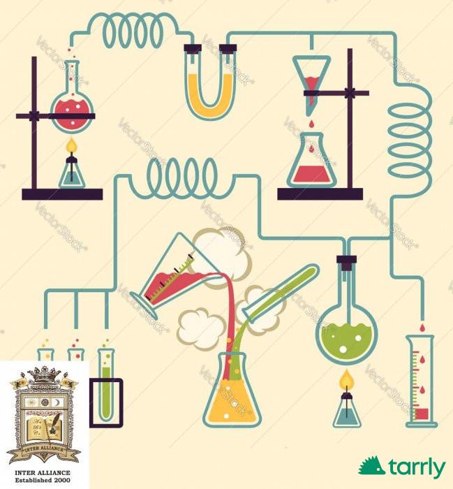 Снимка номер 1 за Уроци по Химия, Стара Загора. Групово или Индивидуално!