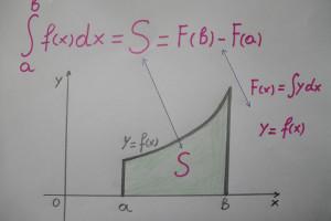 Снимка номер 1 за Висша математика